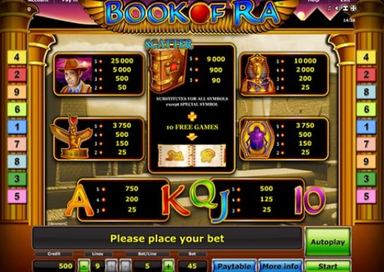 Как выбрать азартную игру: невинное развлечение или партия на деньги?