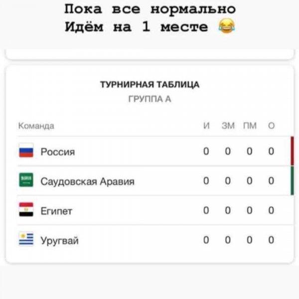 «Идём на 1 месте»: Соловьев не верит в успех сборной России на ЧМ-2018