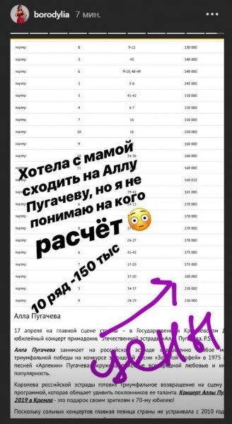 «На кого расчет?»: «Бедная» Бородина недовольна ценами на концерт Пугачевой