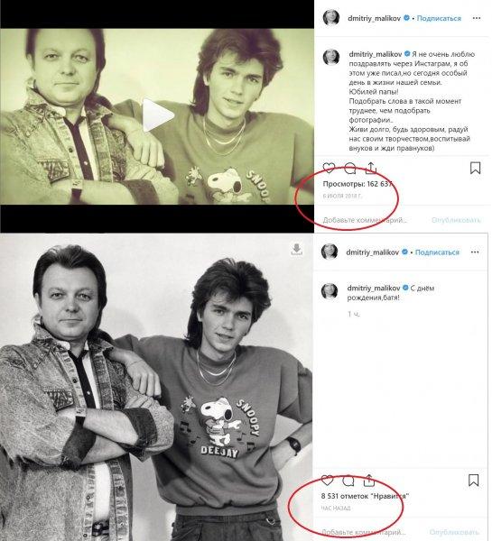 Неуважение - это семейное. Дмитрий Маликов бездушно поздравил отца с днем рождения