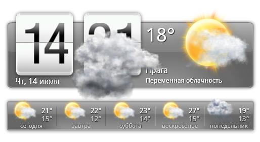 Погода виджет на сайт